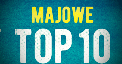 Lista TOP 10 audiobooków, e-booków i podcastów w aplikacji Empik Go w maju